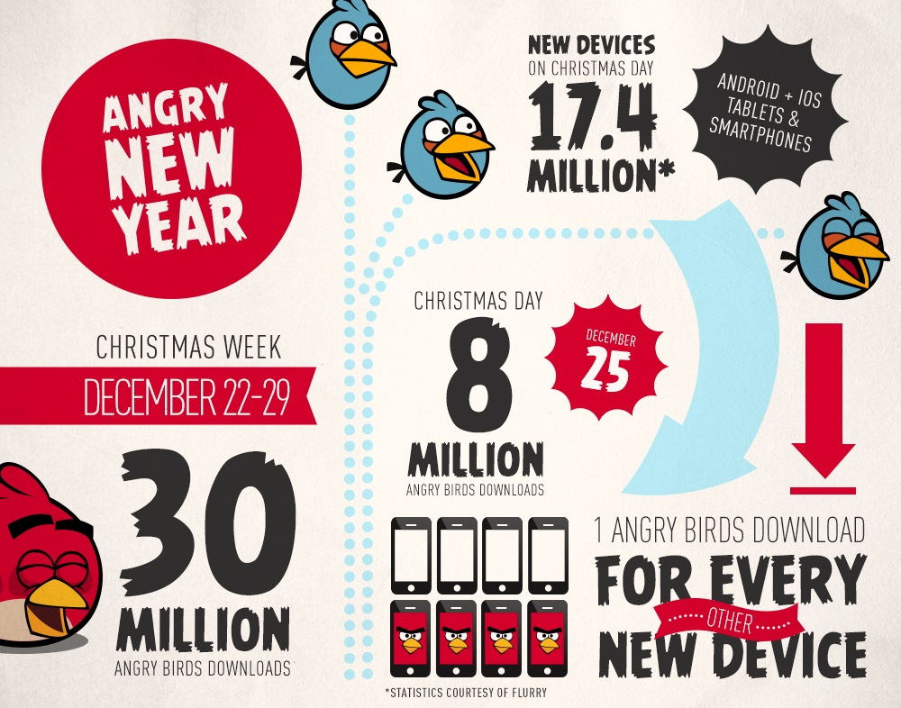 featured_rovio_ab_infographic