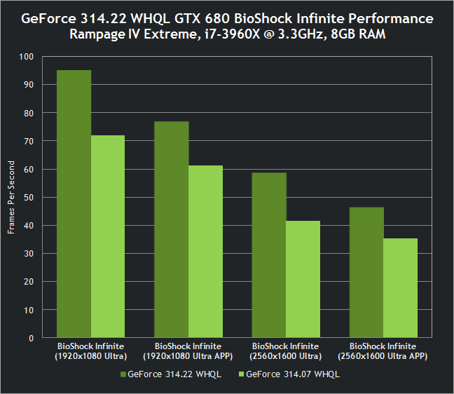 geforce_314.22_gtx_680