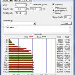 OWC Auro Pro SSD