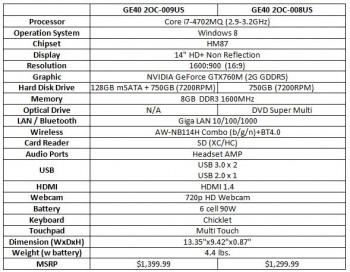 MSI-GE40-Specs