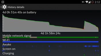oneplus_one_review_battery