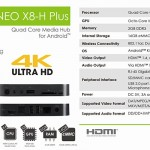 NEO X8-H Plus - Spec Sheet